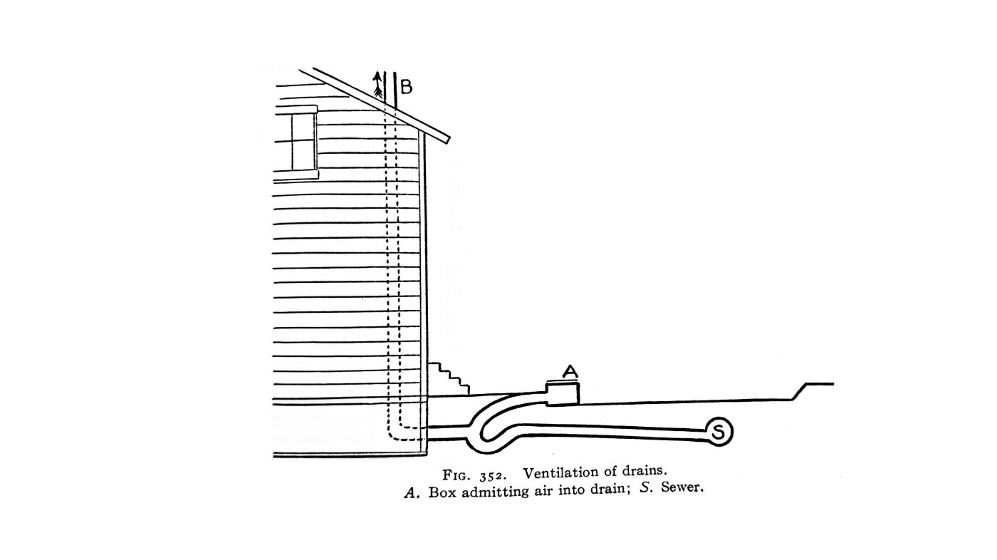 Ventilation of drains