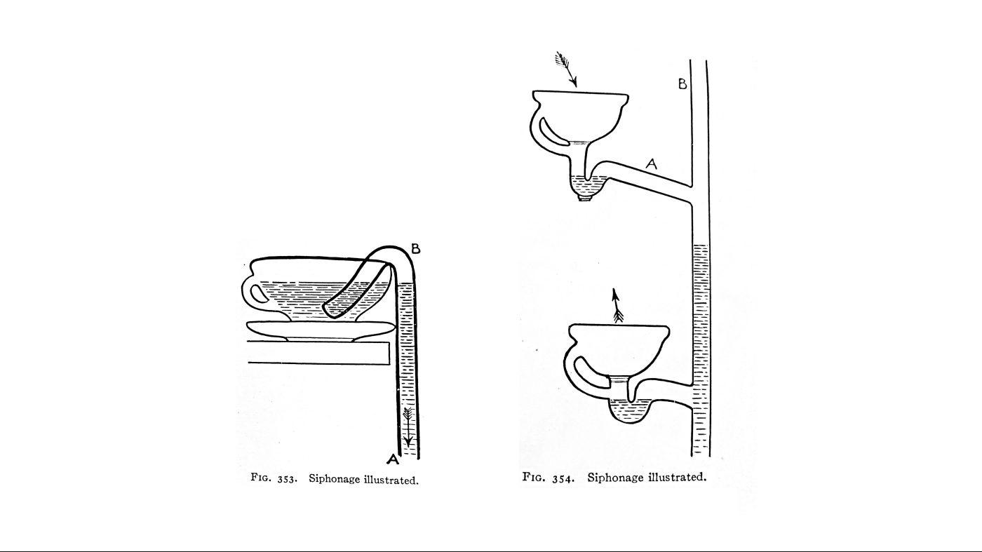 Siphonage illustrated