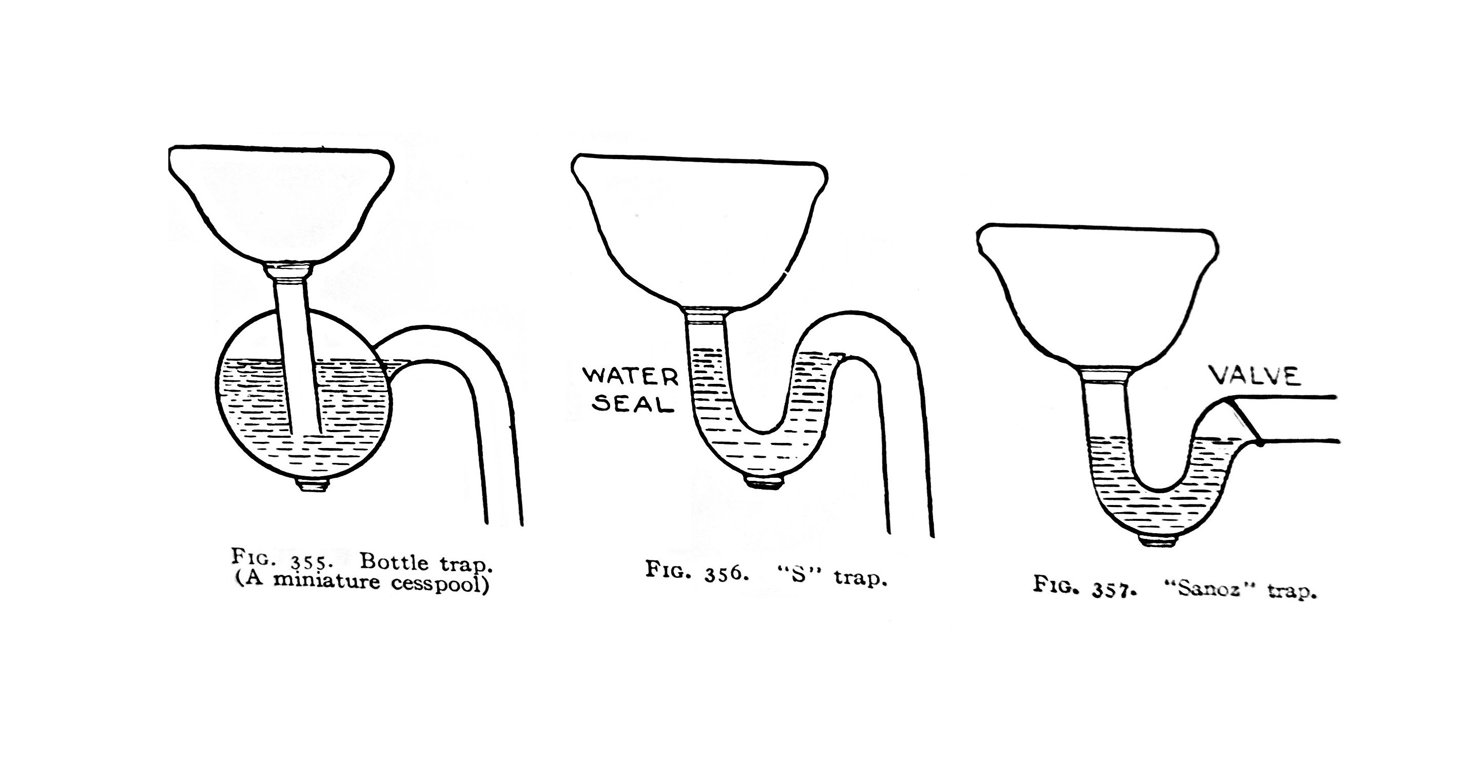water trap styles