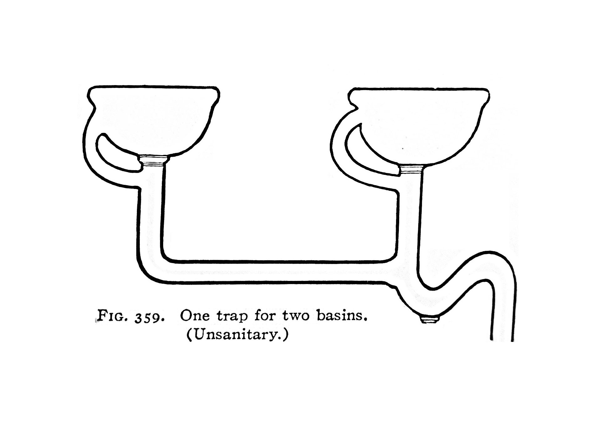Unsanitary trap
