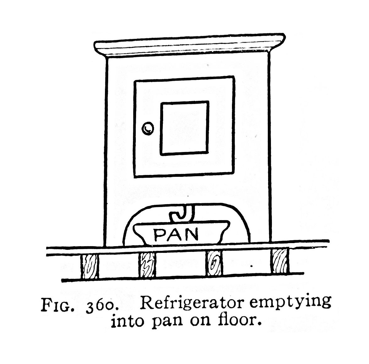 Refrigerator emptying into pan on floor